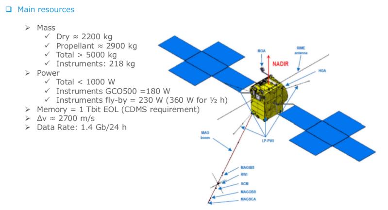 JUICE - Mission autour de Jupiter - Page 2 Temp110