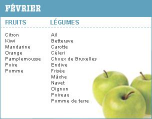 fruits & légumes de saisons - Page 6 Fevrie10