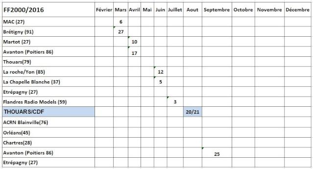 dates 2016... Ff200011