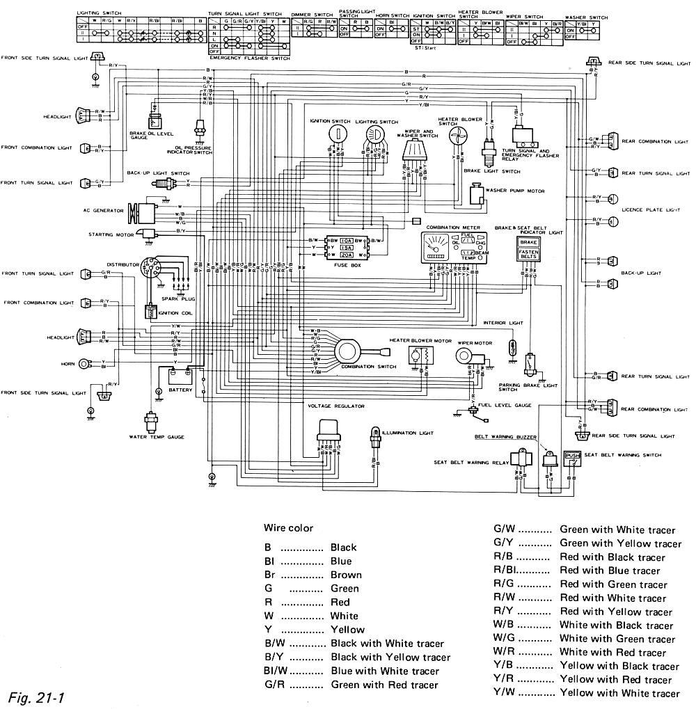 faiseau simplifier lj 80 Lj80wi10