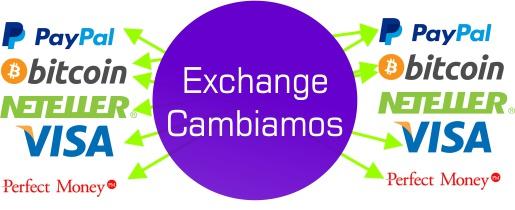 Bitexchangers.net compra y venta de saldo bitcoin,paypal,skrill,netell