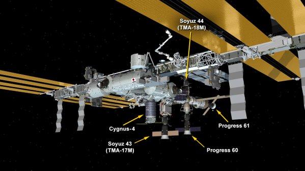 Lancement Atlas V - Cygnus OA-4 (ex Orb-4) - 6 décembre 2015 - Page 12 131