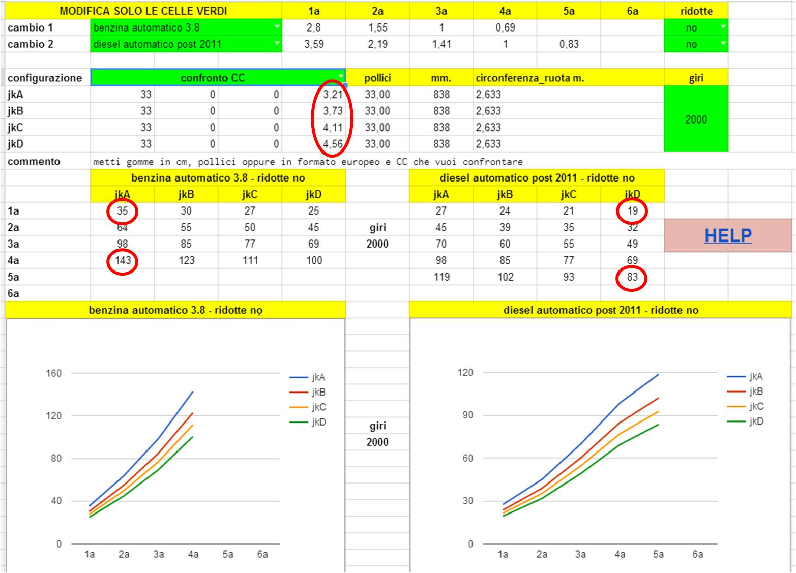 3.8 vs 2.8 - Pagina 4 Ccc11