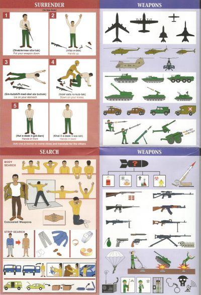 IRAQ CULTURE SMART CARD Iraqi_11