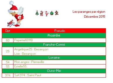 Mamange par département décembre 2015 Dycemb13