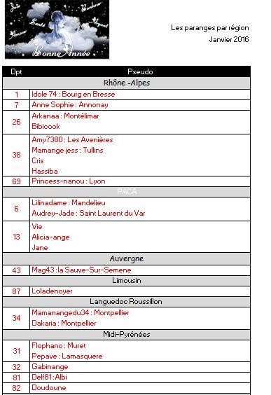 Tableau des paranges par département janvier 2016 Janvie11