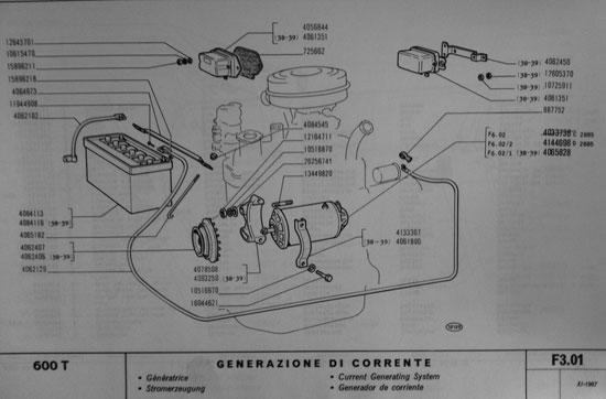 Schema Elettrico : Impianto elettrico fiat t