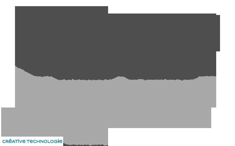 [VENTE] Résultats commerciaux et financiers 2015 - Page 2 Res_co12