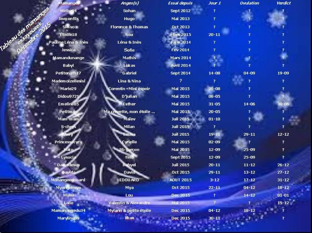 TABLEAU DES MAMANGES ESSAYEUSES DEC2015 - Page 3 Captur15