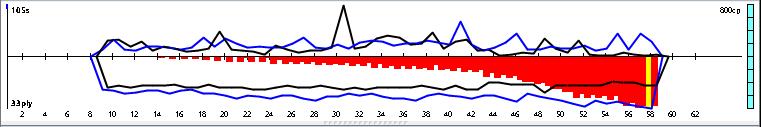Andscacs 0.85 64-bit 4CPU Gauntlet CCRL 40/40 4_112