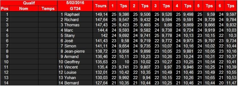 1ère course GT24 ce vendredi 05 Février 2016   Gt24_011