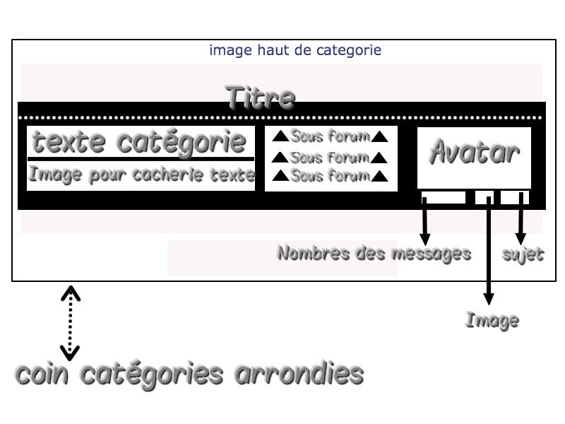 commande catégories Untitl10