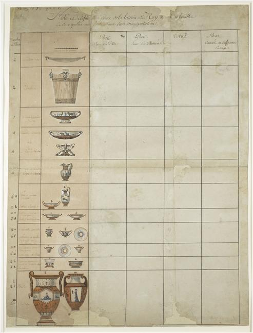 Service de Marie-Antoinette pour Rambouillet en porcelaine de Sèvres 08-50010