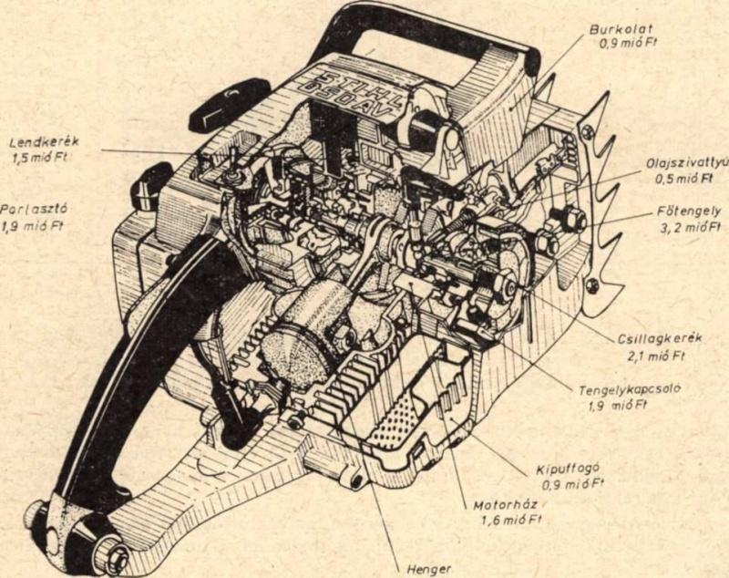 Motorne pile Stihl - Page 5 11070410
