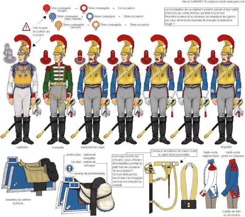 Carabiniers en cuirasses au 1/72. 1er_ca10
