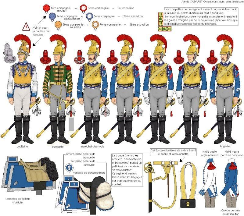 Carabiniers en cuirasses au 1/72. 2yme_c10
