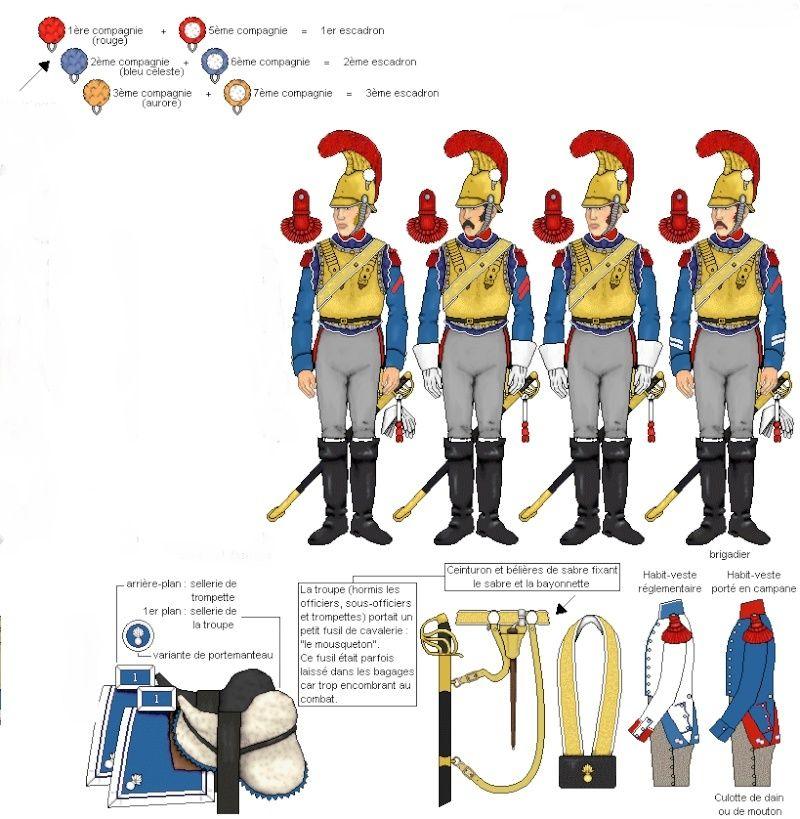 Carabiniers en cuirasses au 1/72. Carabi18