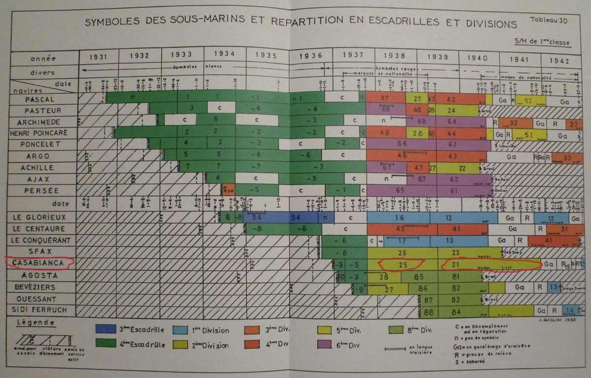 Sous-marin CASABIANCA - Page 2 P1060817