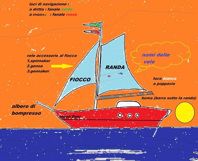 Gente di mare & affini (lacustri, fluviali etc.) - Pagina 6 Img_0025
