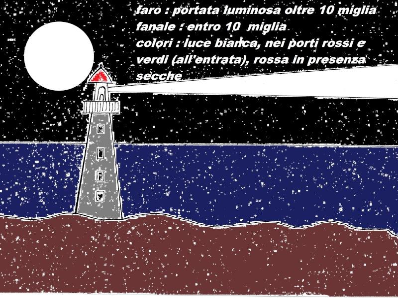 Gente di mare & affini (lacustri, fluviali etc.) - Pagina 6 Img_2_10
