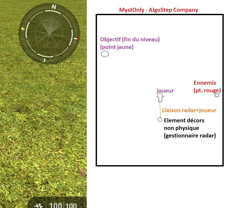 """Développement jeu vidéo 3D FPS """"MystOnly"""" (COMMERCIAL) - Page 3 Mo_rad10"""
