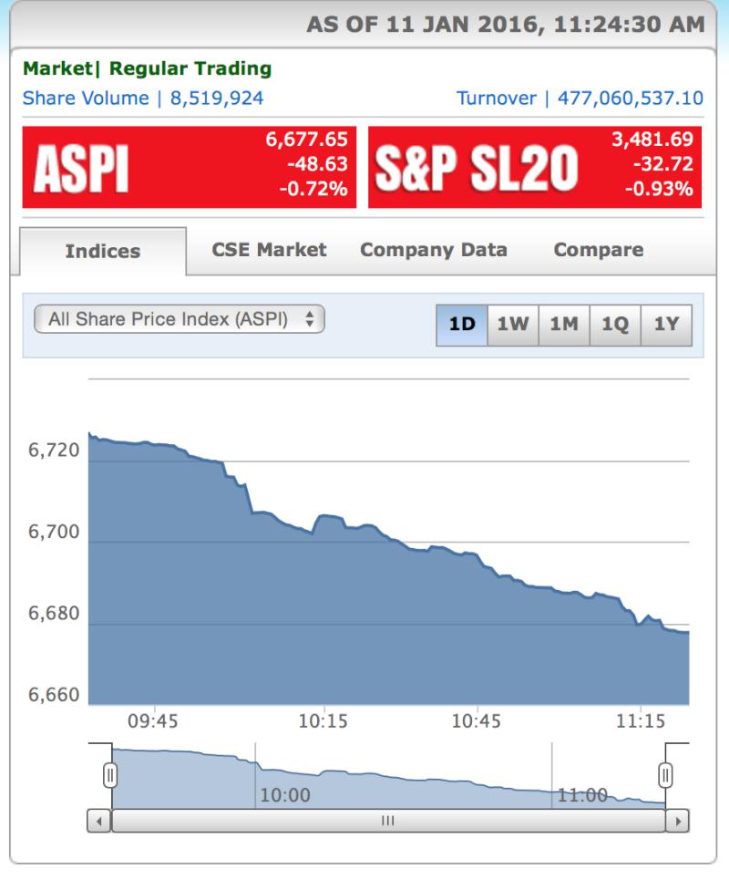 Market crash imminent Screen10