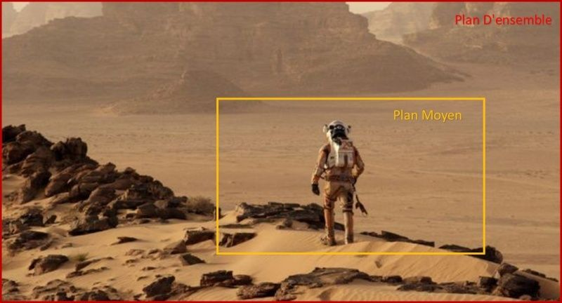 ► Connaissances audiovisuelles: l'échelle des plans Plan_111