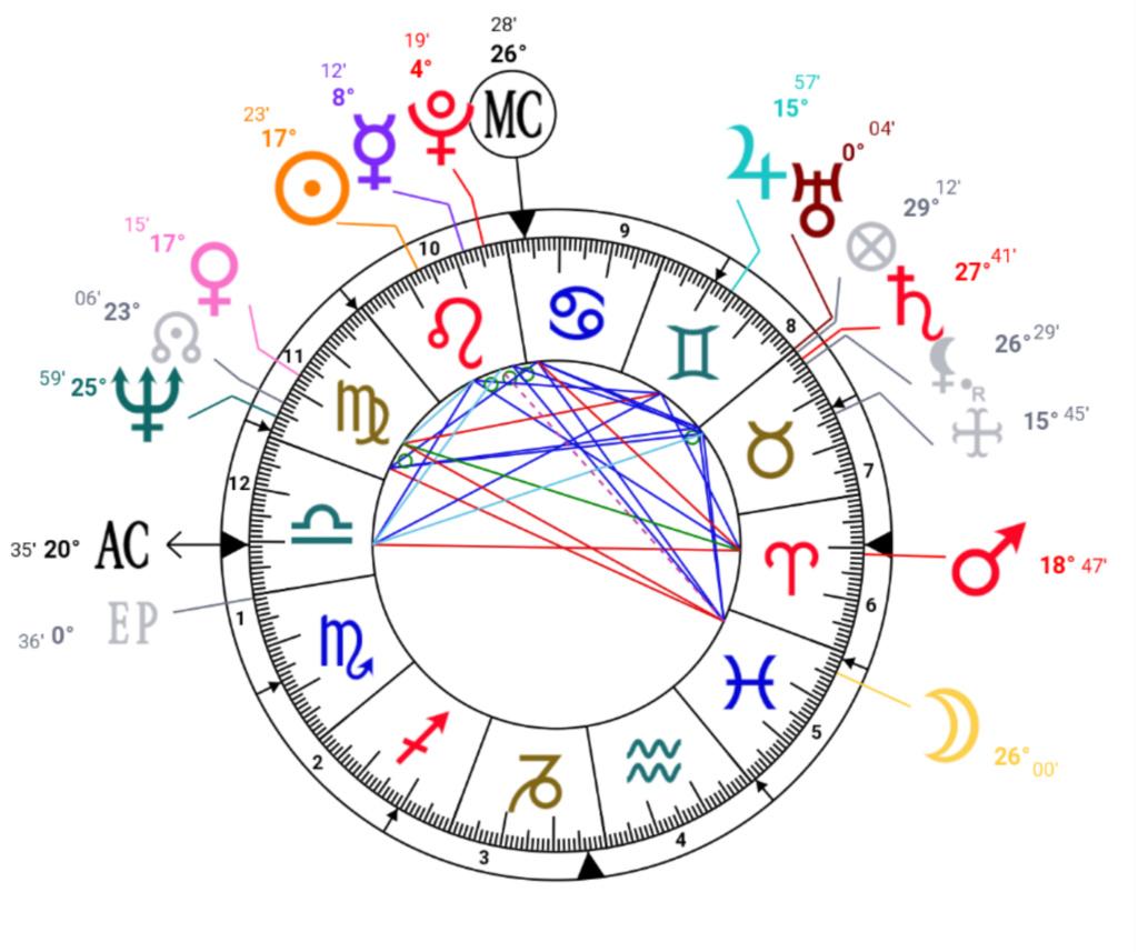 Tueurs en série et astrologie - Page 3 Scree101