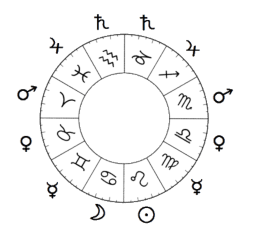 Astrologie traditionnelle | Préceptes Screen26