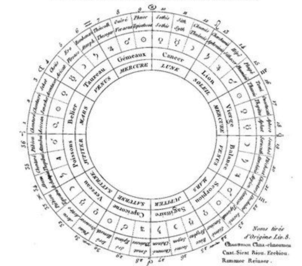 Astrologie traditionnelle | Préceptes Screen29