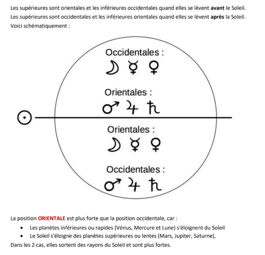 Astrologie traditionnelle | Préceptes Screen63