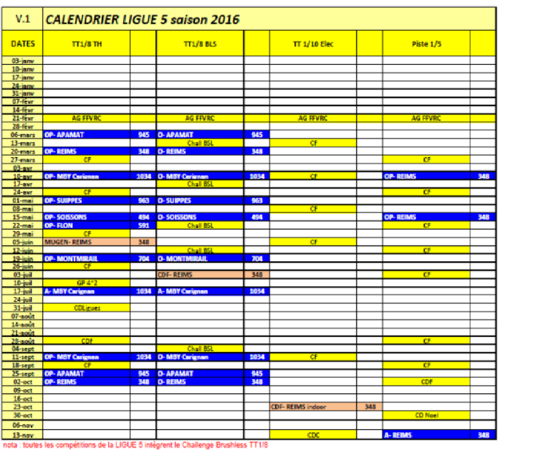 CALENDRIER Ligue 05 TT/Piste 2016 Sans_t11