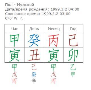 курс 1 карта 76 Image087