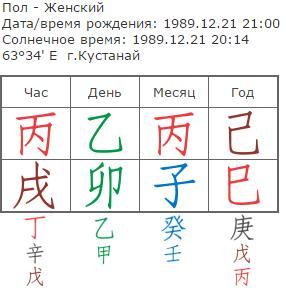Начальный карта 31 Image119