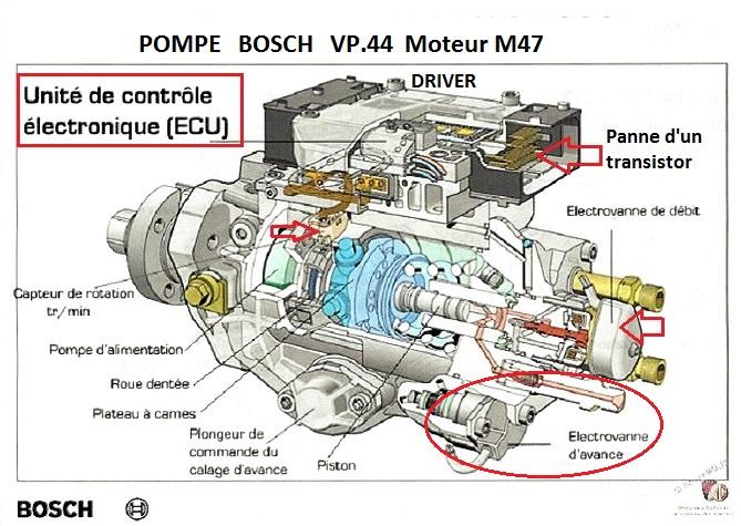 [ BMW E46 320D M47 an 1998 ] tester et changer l'injecteur pilote (Résolu ) 13_pom11