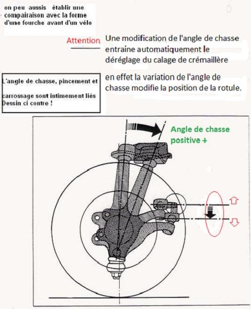 [ Bmw e46 320i an 1999 ] problème liaison au sol ( Résolu) 31_sui10