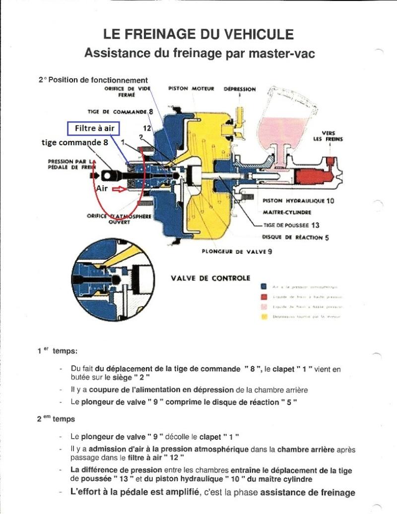 [ MIni Cooper 1.6 ess R50 an 2002 ] Bruit de pschiit ( air ) quand j'appuie sur pedale de frein 34_mas11