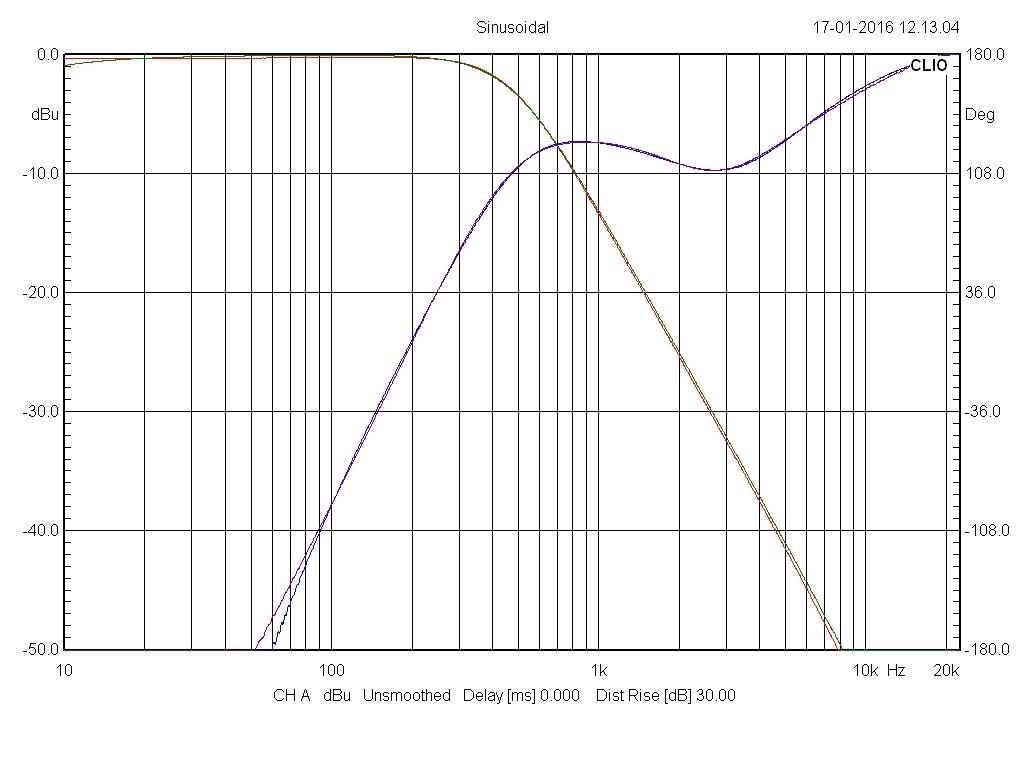 Filtre actif numérique DCX 2496 - Page 2 52-53210