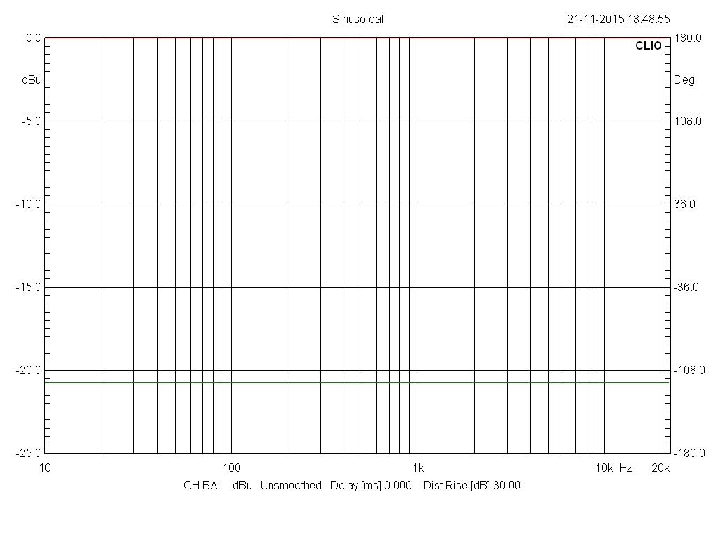 Filtre actif numérique DCX 2496 - Page 2 Att_xl10