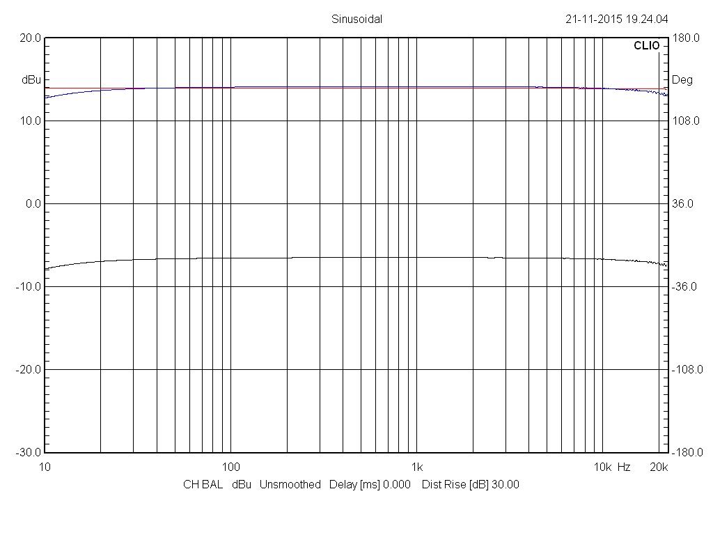 Filtre actif numérique DCX 2496 - Page 2 Dcx24910