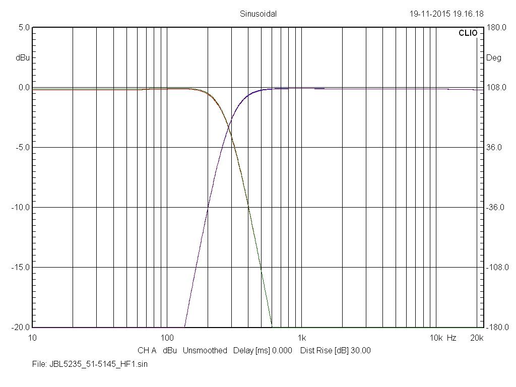 Filtre actif JBL/UREI 5235 - Page 6 Jbl51-10