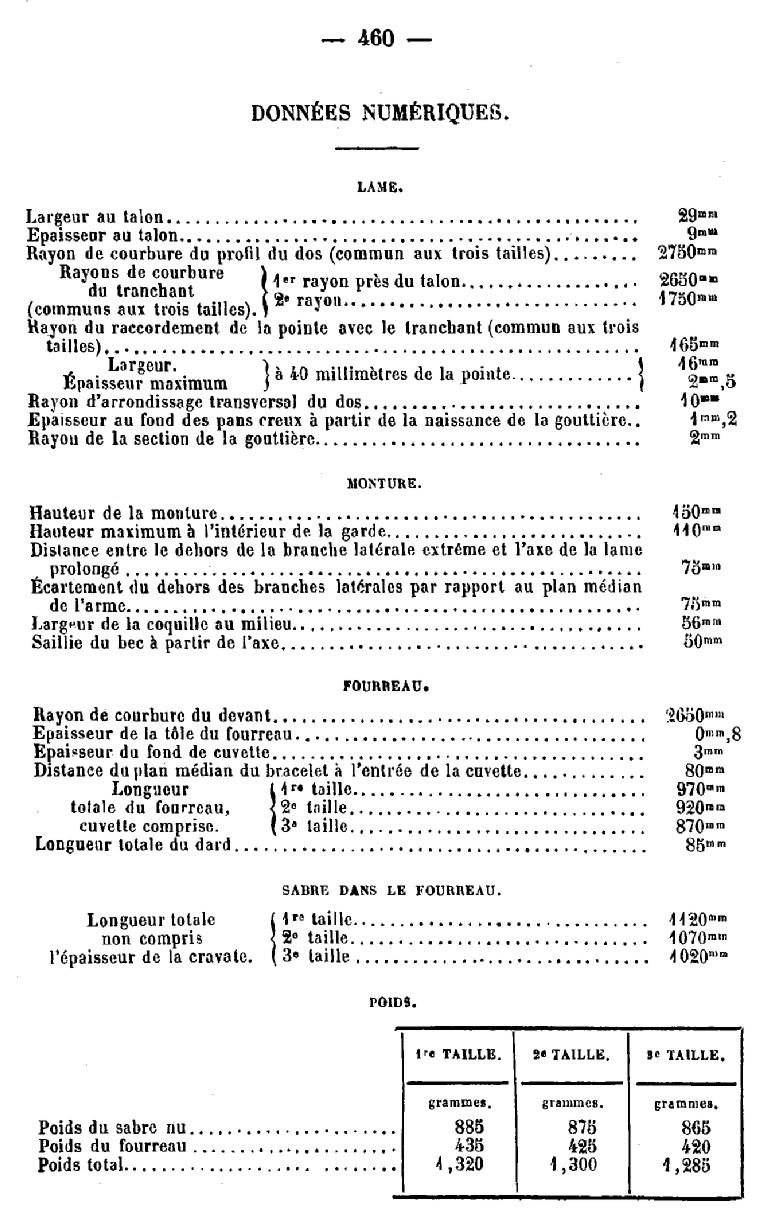 Sabre d'officier d'artillerie modèle 1822-99 1822-913