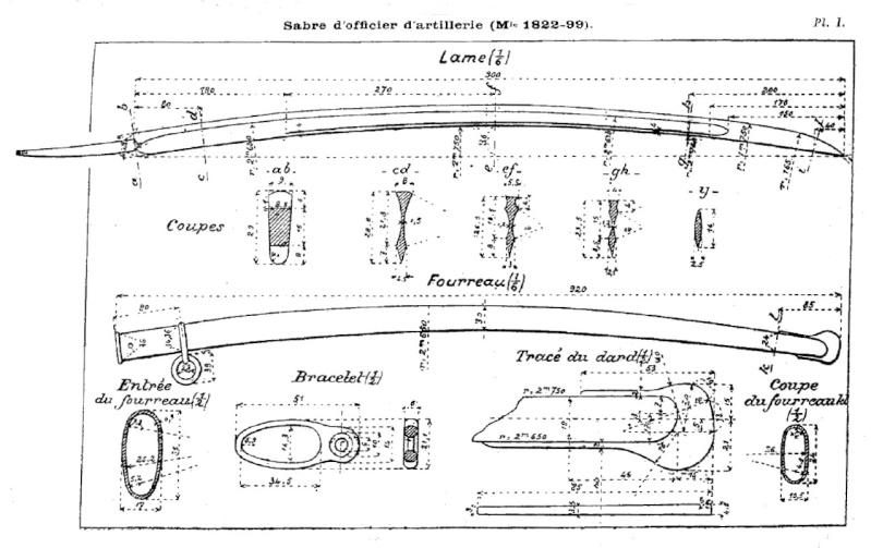 Sabre d'officier d'artillerie modèle 1822-99 1822-914