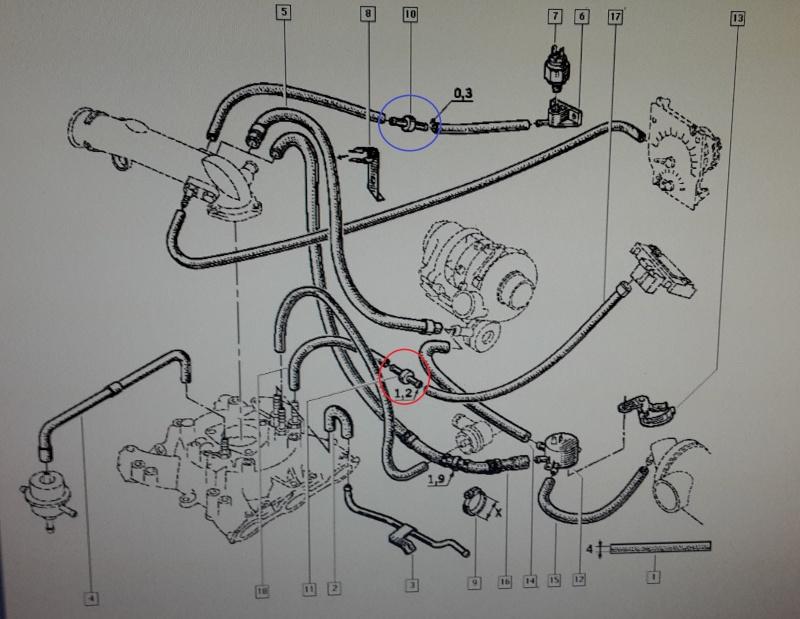 circuit pneumatique ? 20160113