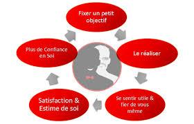 Psychologie de comptoir  - Page 2 Image121