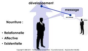 """la communication (dans tous ses supports et ses """"insupportables"""". Image145"""