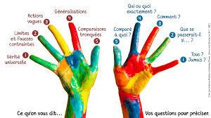 """la communication (dans tous ses supports et ses """"insupportables"""". Image150"""