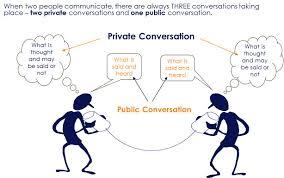 """la communication (dans tous ses supports et ses """"insupportables"""". Image164"""