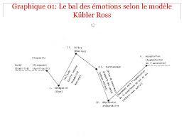 """la communication (dans tous ses supports et ses """"insupportables"""". Image197"""
