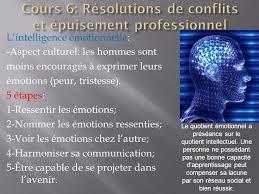 """la communication (dans tous ses supports et ses """"insupportables"""". Image203"""